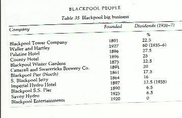 1930+ big business in Blackpool